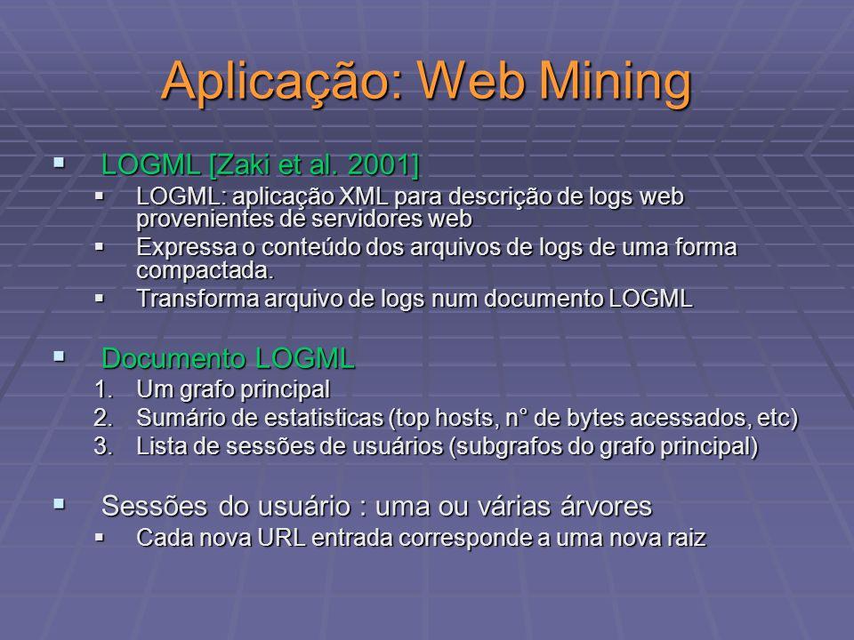 Aplicação: Web Mining LOGML [Zaki et al. 2001] Documento LOGML